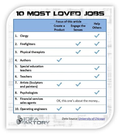 Money Making Online Jobs - top 10 jobs that make the most how can make the money at home