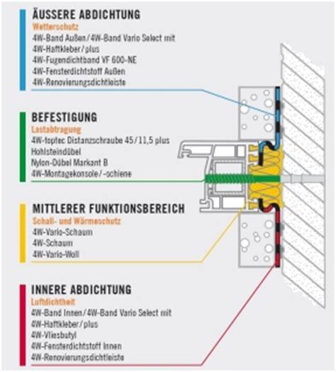 Fenster Montageanleitung Nach Ral by 4w System Bti Befestigungstechnik Heinze De