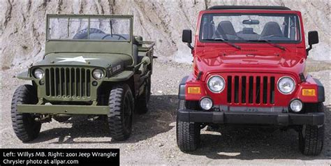 Jeep Cpm Jeep Ma And Mb Jeeps