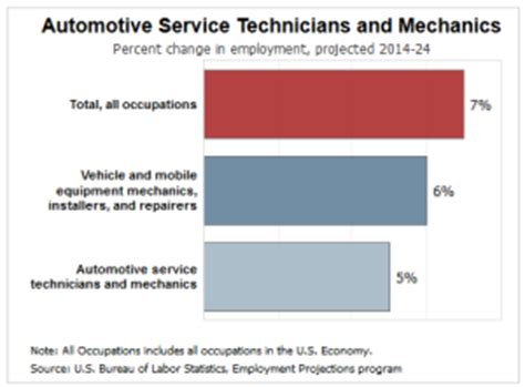 Diesel Mechanic Outlook by Key Traits To Look For In The Best Automotive Tech Schools Advanced Technology Institute