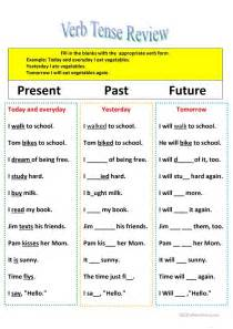 revision of verb tenses present past and future