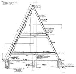 Beautiful A Frame Floor Plans #2: A-frame-design-cross-section-o.jpg