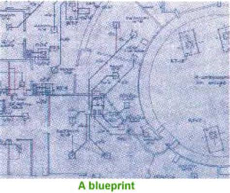 blueprint genetics basic genetics