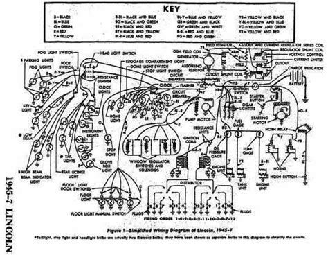 Electrical Wiring Diagram Of 1945 1947 Lincoln Continental