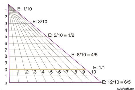 escala de asignacion universal escala de asignacion universal 100616 informaci 243 n