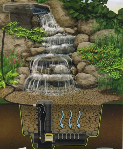 how to make a backyard waterfall how to build a pondless waterfall for the hotel