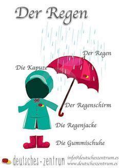 4365 Best Deutsch Images In 2019 German Language