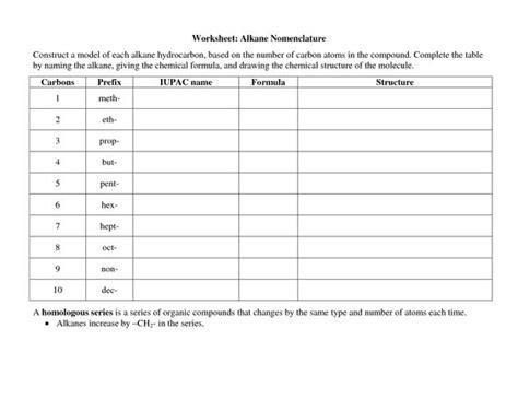 Naming Alkanes Worksheet 1 Answers