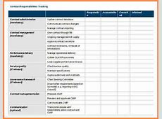 5+ contract tracking spreadsheet | Excel Spreadsheets Group Excel Spreadsheet Templates Download