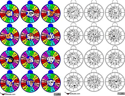 de dibujos multiplicaciones para los ninos a imprimir y colorear tablas de multiplicar circulares alexduv3
