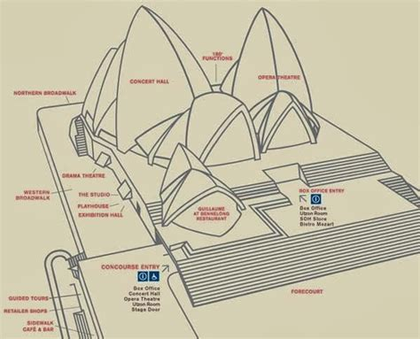 sydney opera house diagram now and then the sydney opera house