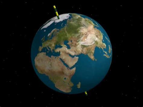 imagenes con movimiento como se llaman la tierra movimiento de rotaci 243 n y traslaci 243 n