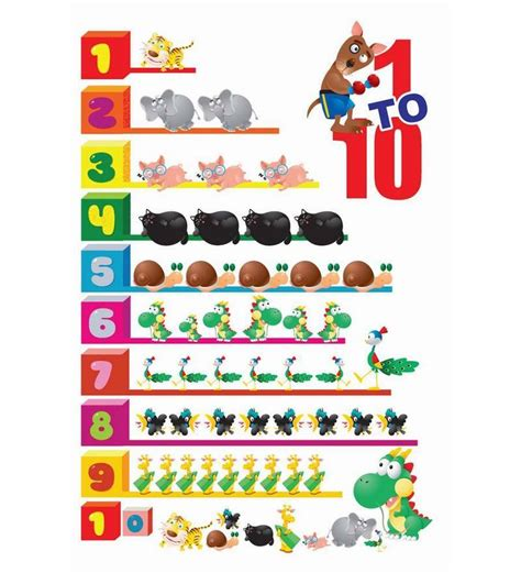 wall stickers numbers shopisky wall sticker sticker numbers 1 to 10 by shopisky other stickers