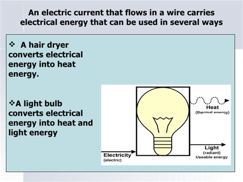 Hair Dryer Energy Transformation kinetic and potential energy