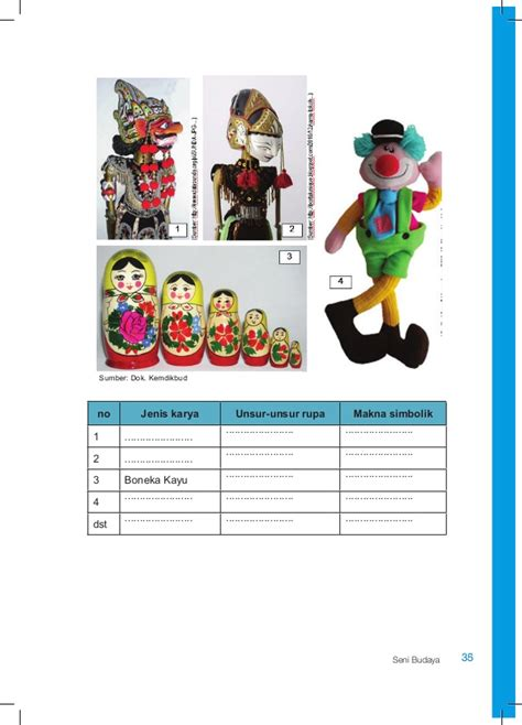 Buku Seni Budaya Kelas 3 Sma buku pegangan guru seni budaya sma kelas 10 kurikulum 2013