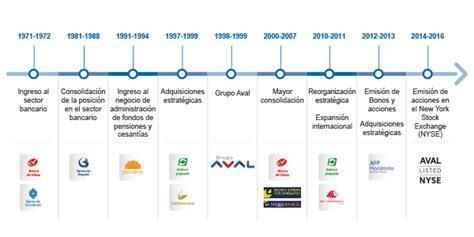 banca etica salvados historia