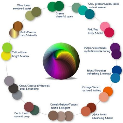 color mood chart feng shui choosing colors for your bedroom www