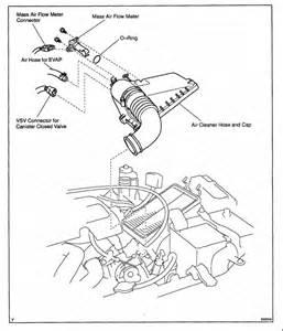 P0171 Toyota Camry 1998 2000 Toyota Corolla Maf Sensor Location 2000 Free Engine
