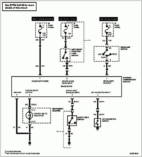 1996 ford bronco wiring diagram wiring diagram and