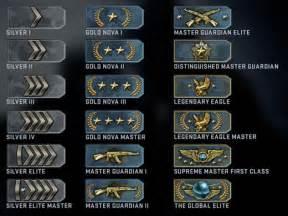 Counter strike global offensive ranks