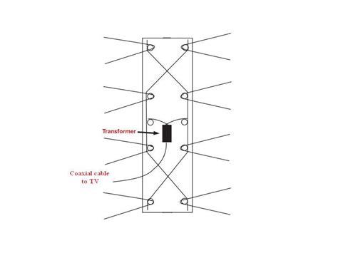 make a digital tv coat hanger antenna make