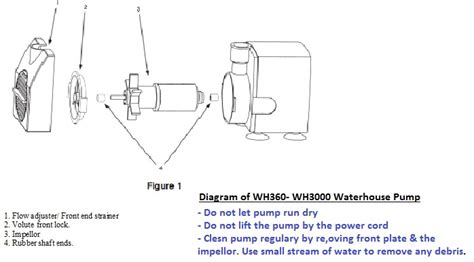 fish hatchery layout fish pond piping diagram fish free engine image for user