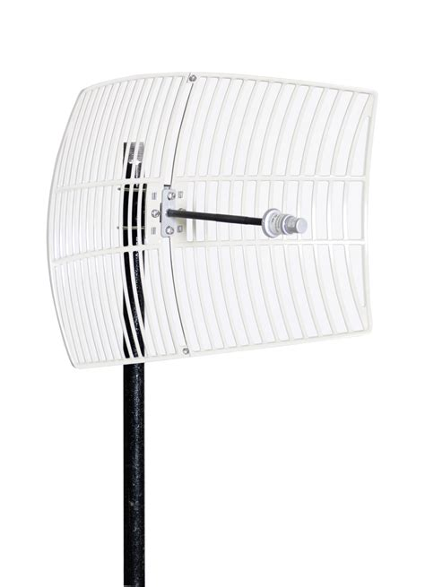 the different types of wifi antennas
