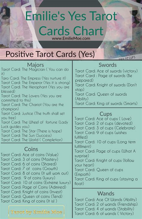Or Questions Cards Answering Yes Or No Questions In A Tarot Card Reading Tarot By Emilie