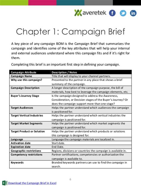marketing brief template what s in a channel marketing bill of materials