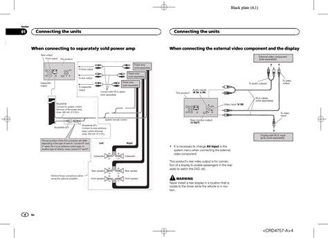 pioneer avh p3200bt wiring diagram collection pioneer