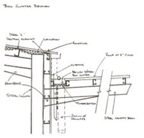 box gutter section cj s blog