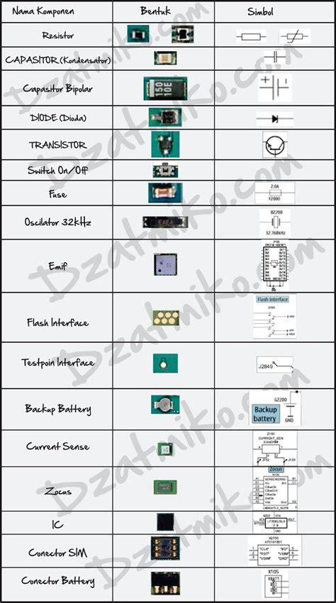resistor 4k7 di hp resistor 4k7 pada hp 28 images elektronika membaca
