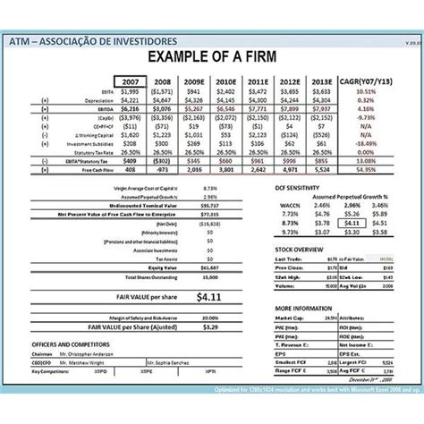 Forensic Audit Report Template Financial Statement Audit Vs Forensic Accounting