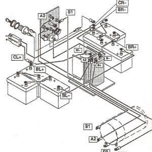 zone golf cart wiring diagram wiring diagram schemes