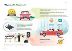 Go Compare Car Insurance Ni by Axa Car Insurance Travel Abroad Lifehacked1st