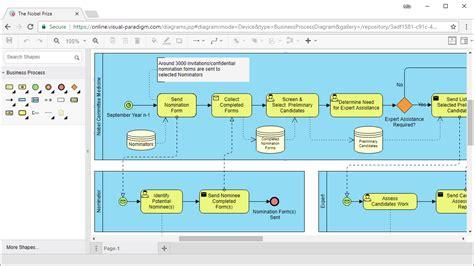 free diagramming tool diagramming tool