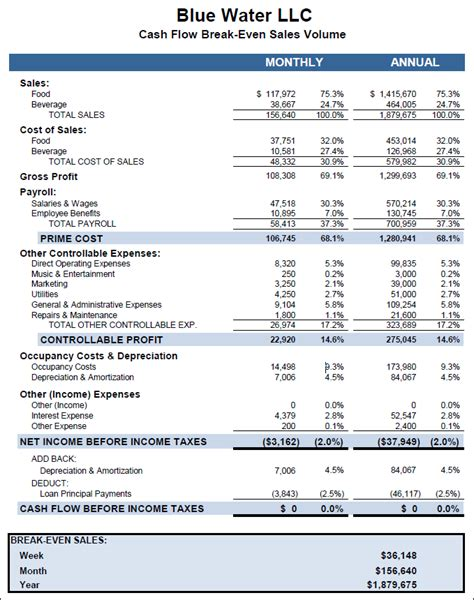 %name Yearly Sales Forecast Template   Annual Sales Report Template and 100 Technical Report Template Sample Incident Report Template