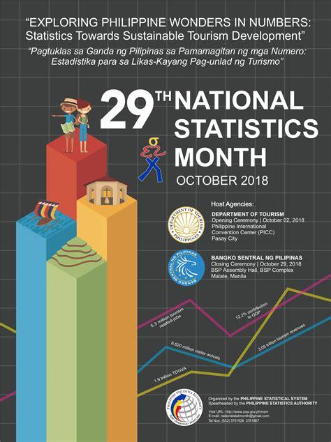 national statistics month cavite