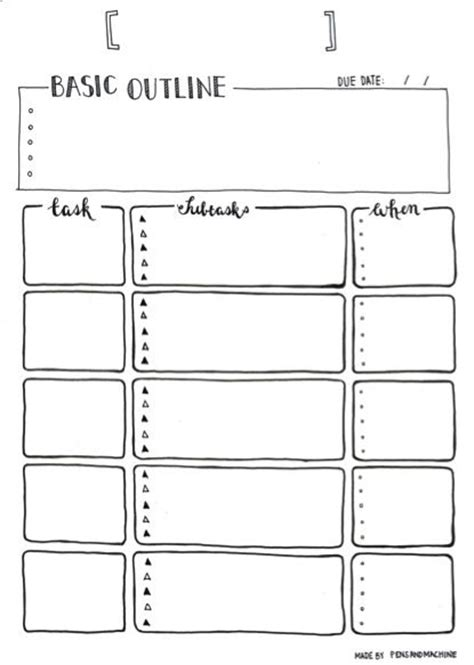study planner template bullet journal exles search command center
