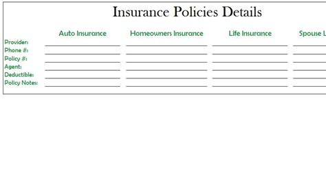 insurance policy template insurance policies list