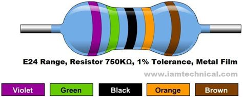 resistor color code saying 750k遘 resistor color code iamtechnical resistor