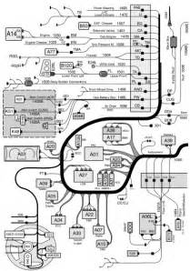 volvo fm truck wiring diagram and cable harness