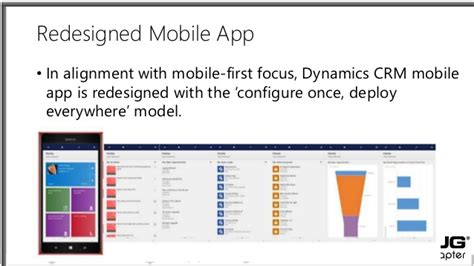 whats new in crm 2015 update 1 dynamics crm 2015 update 1 melbourne crmug what s new in dynamics crm 2015 update 1