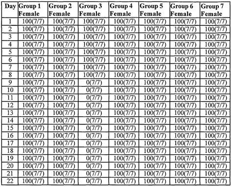 28 Day Multi Dose Calendar Printable Calendar Template 2019 28 Day Schedule Template
