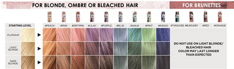L'Oreal Colorista Washout Mint Green Semi Permanent Hair