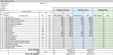 Free Construction Project Management Templates In Excel Construction Management Excel Templates Free