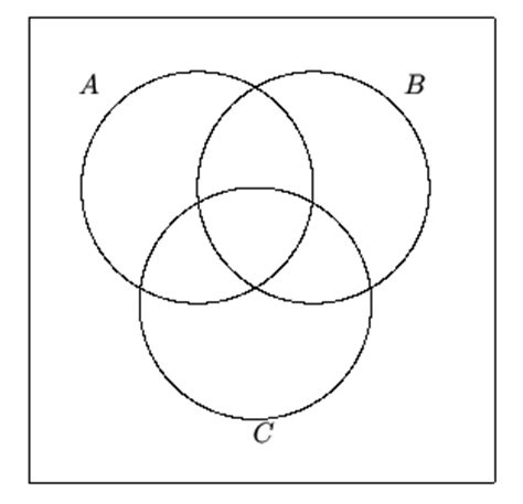 solved 1 draw a venn diagram for sets a b and c that sa