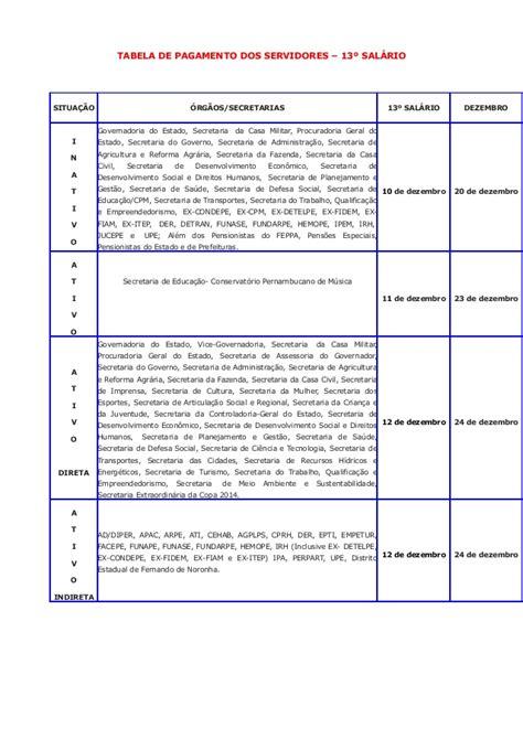 tabela de pagamentos dos servidores municipais de recife 2016 24 10 tabela de pagamento dos servidores