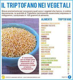 alimenti ricchi di metionina la vitamina j colina nei vegetali fonti vegetali