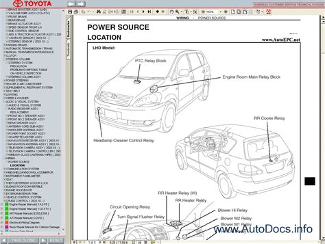 small engine service manuals 2003 toyota 4runner auto manual toyota avensis verso picnic service manual repair manual order download